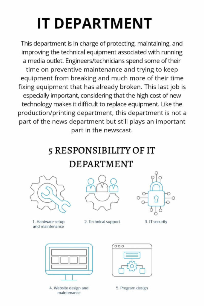 IT department in newspaper organisation