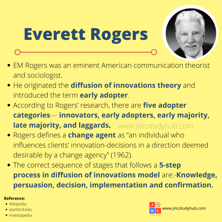 Everett Rogers
