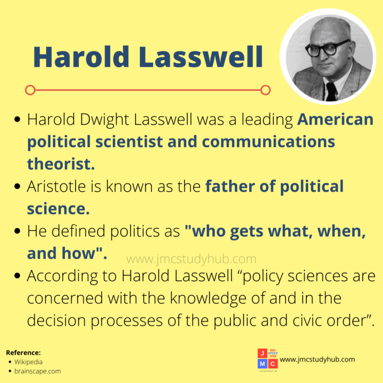 Harold Lasswell