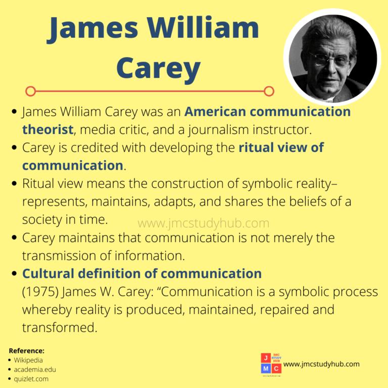 James William Carey