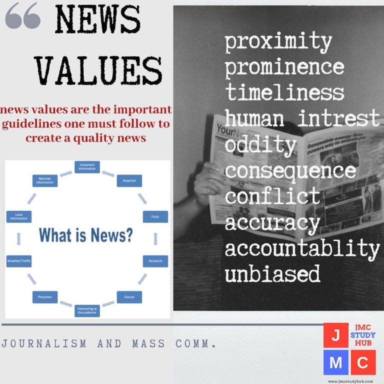 What is news value