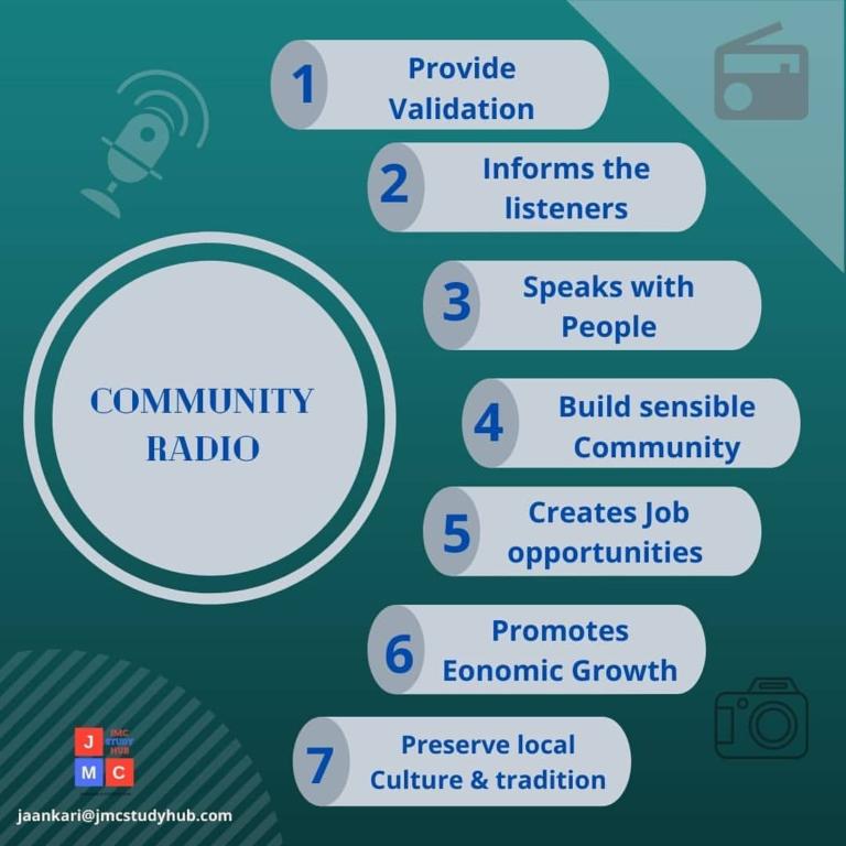 Community Radio- Jmc
