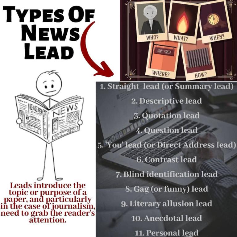 Types of lead- jmc