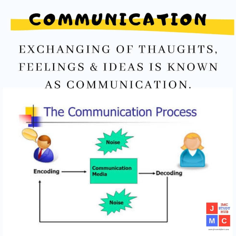 Communication- jmc
