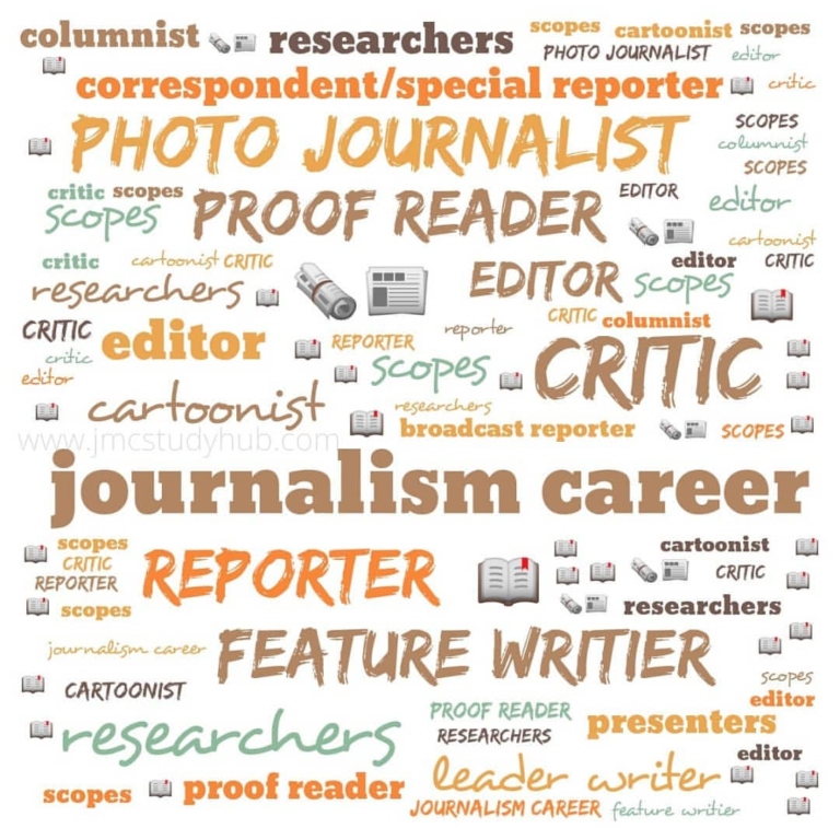 word cloud image of Journalism and Mass Communication